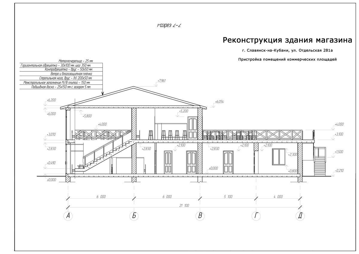 Реконструкция-здания-магазина-Славянск-на-Кубани-04